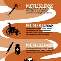 Alex McMillan 'What Is Multiple Sclerosis' Digital Illustration
